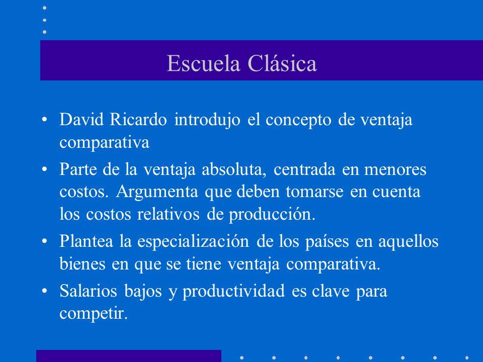 Escuela Clásica David Ricardo introdujo el concepto de ventaja comparativa.
