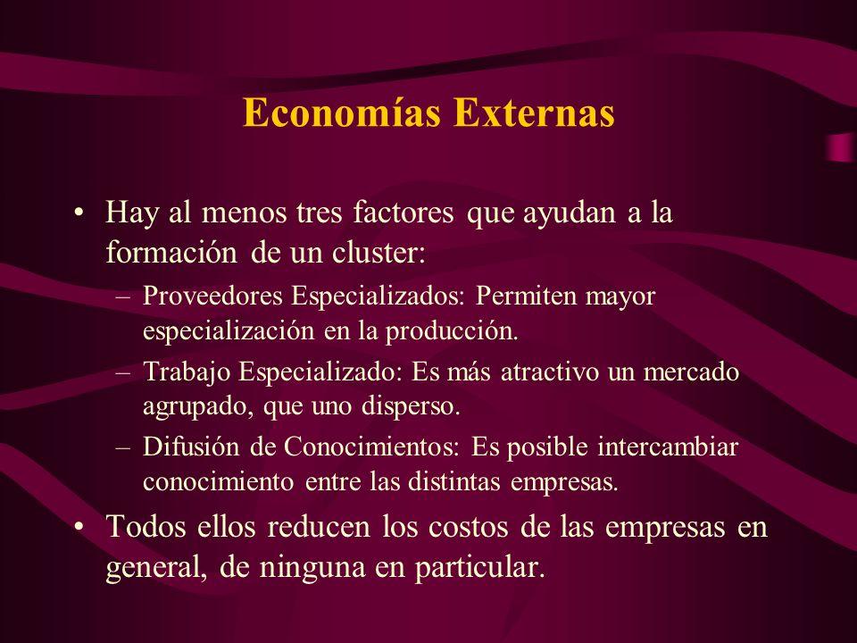 Economías Externas Hay al menos tres factores que ayudan a la formación de un cluster:
