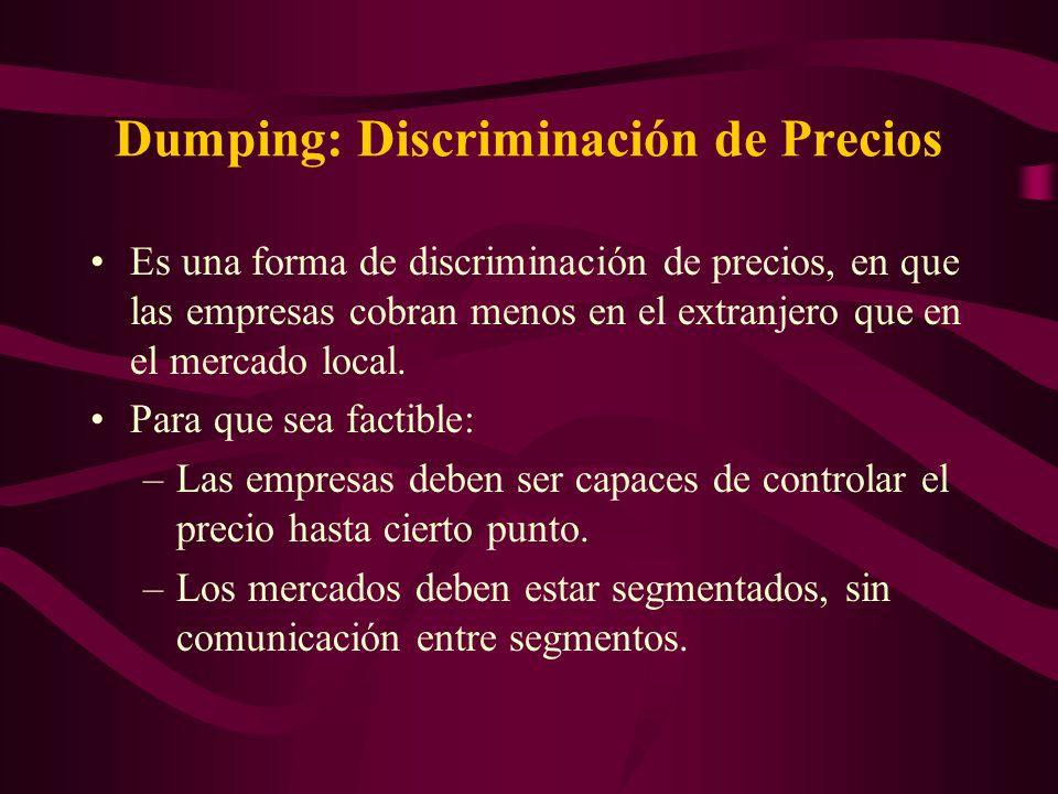 Dumping: Discriminación de Precios