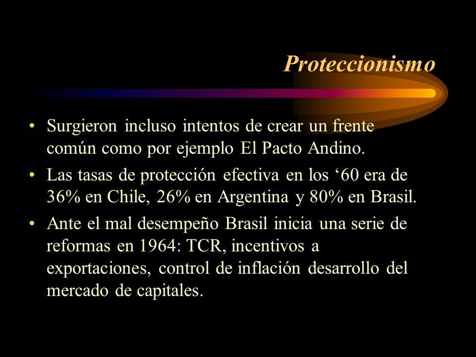 Proteccionismo Surgieron incluso intentos de crear un frente común como por ejemplo El Pacto Andino.