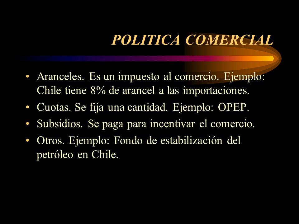 POLITICA COMERCIAL Aranceles. Es un impuesto al comercio. Ejemplo: Chile tiene 8% de arancel a las importaciones.