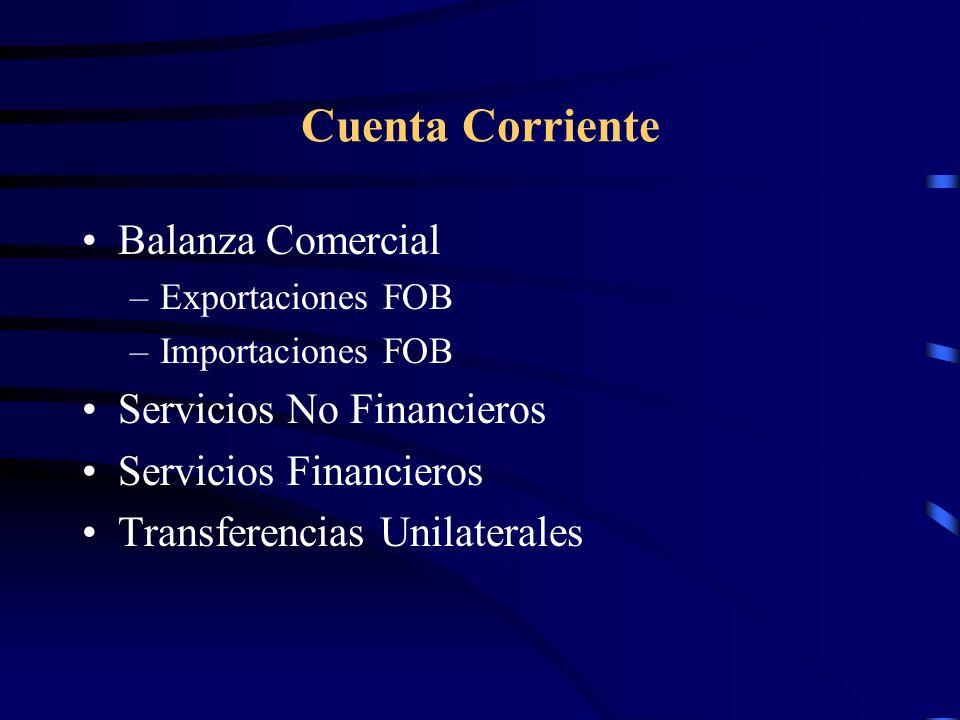 Cuenta Corriente Balanza Comercial Servicios No Financieros