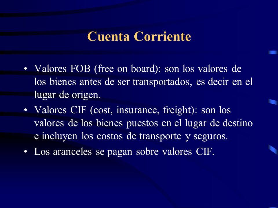Cuenta CorrienteValores FOB (free on board): son los valores de los bienes antes de ser transportados, es decir en el lugar de origen.