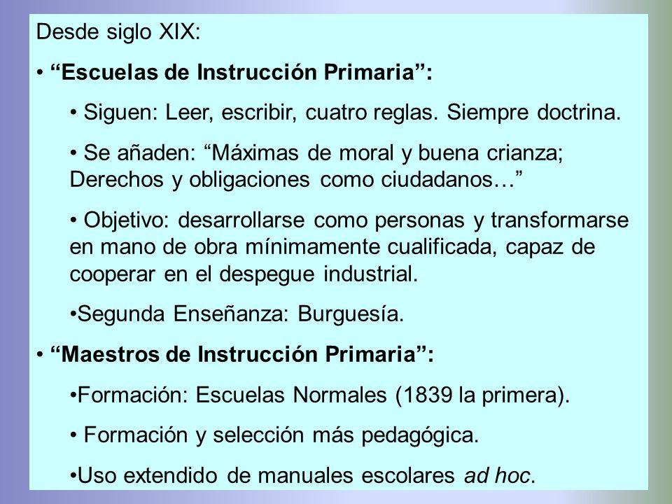 Desde siglo XIX: Escuelas de Instrucción Primaria : Siguen: Leer, escribir, cuatro reglas. Siempre doctrina.