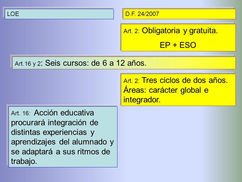 EP + ESO LOE D.F. 24/2007 Art. 2: Obligatoria y gratuita.