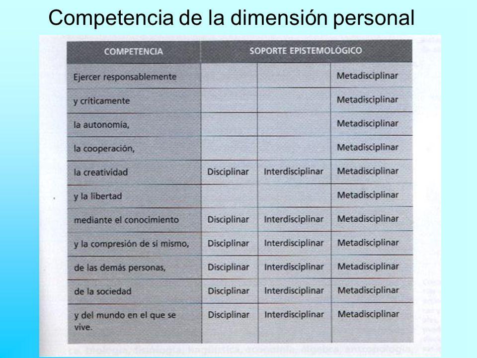 Competencia de la dimensión personal