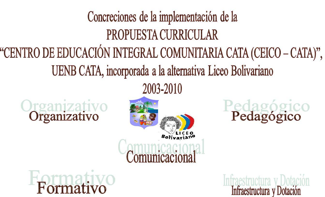 Concreciones de la implementación de la PROPUESTA CURRICULAR