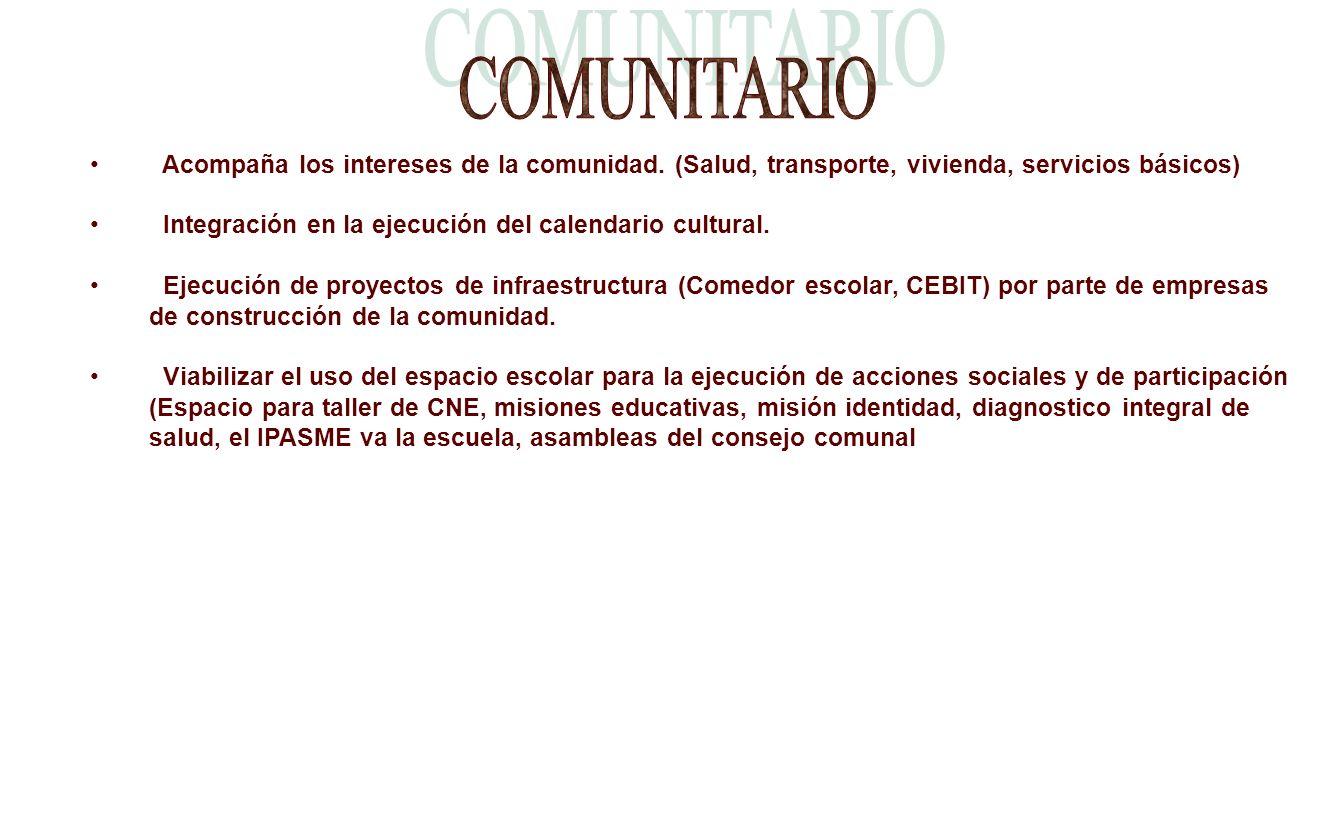 COMUNITARIO Acompaña los intereses de la comunidad. (Salud, transporte, vivienda, servicios básicos)