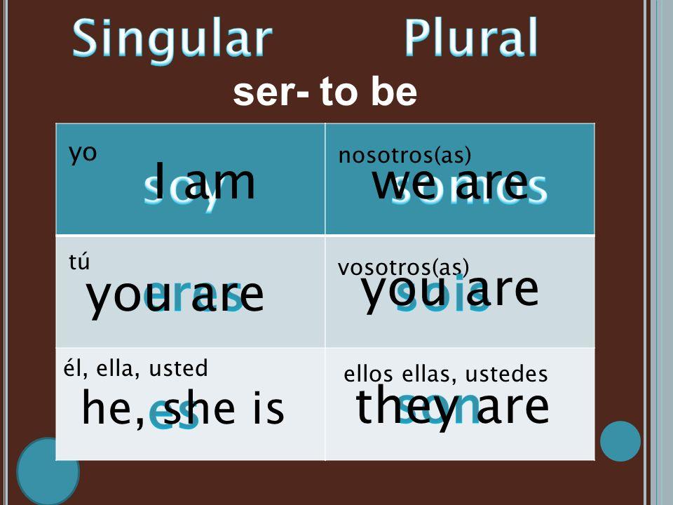 Singular Plural soy somos eres sois son es