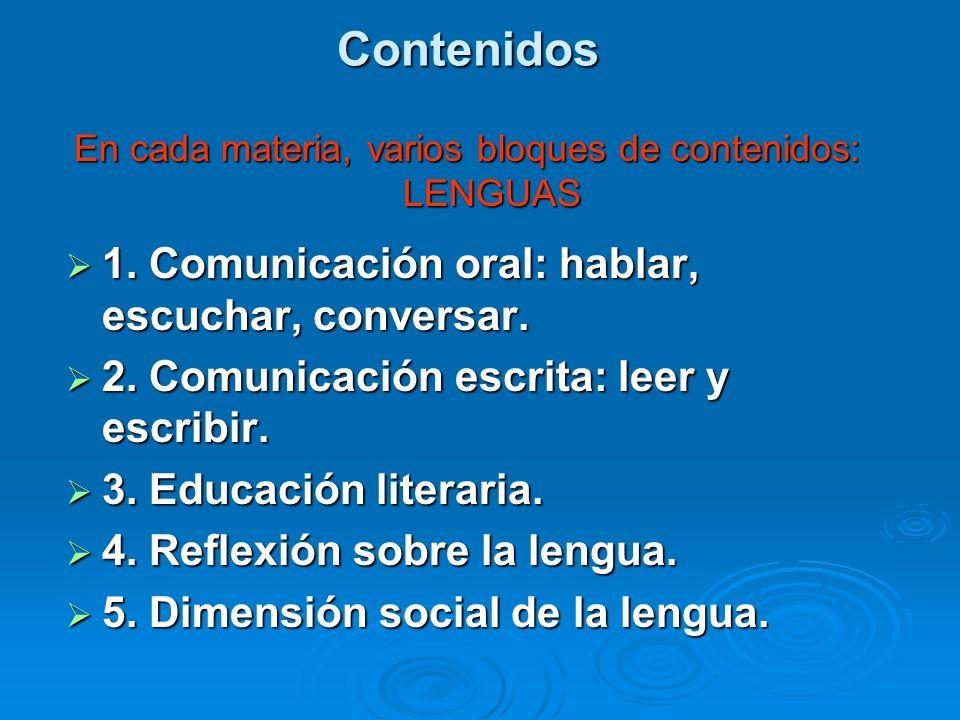 Contenidos 1. Comunicación oral: hablar, escuchar, conversar.