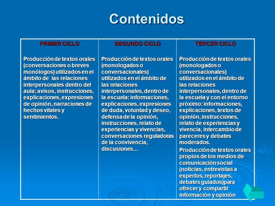 Contenidos PRIMER CICLO