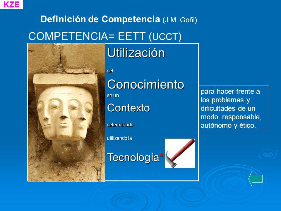 Utilización Conocimiento COMPETENCIA= EETT (UCCT) Contexto Tecnología*