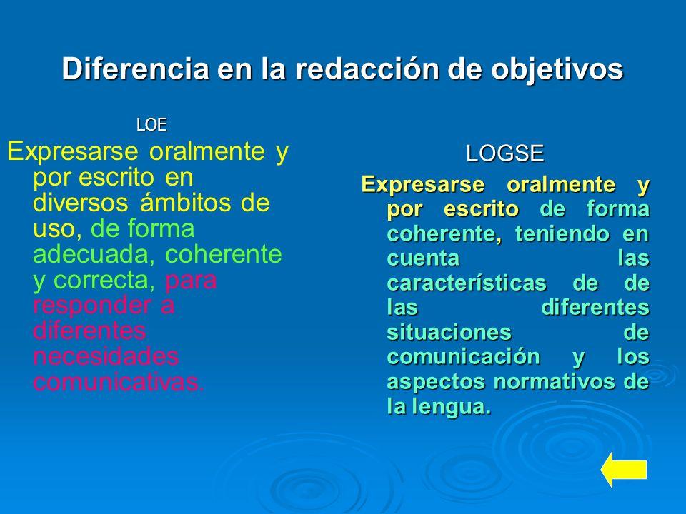 Diferencia en la redacción de objetivos