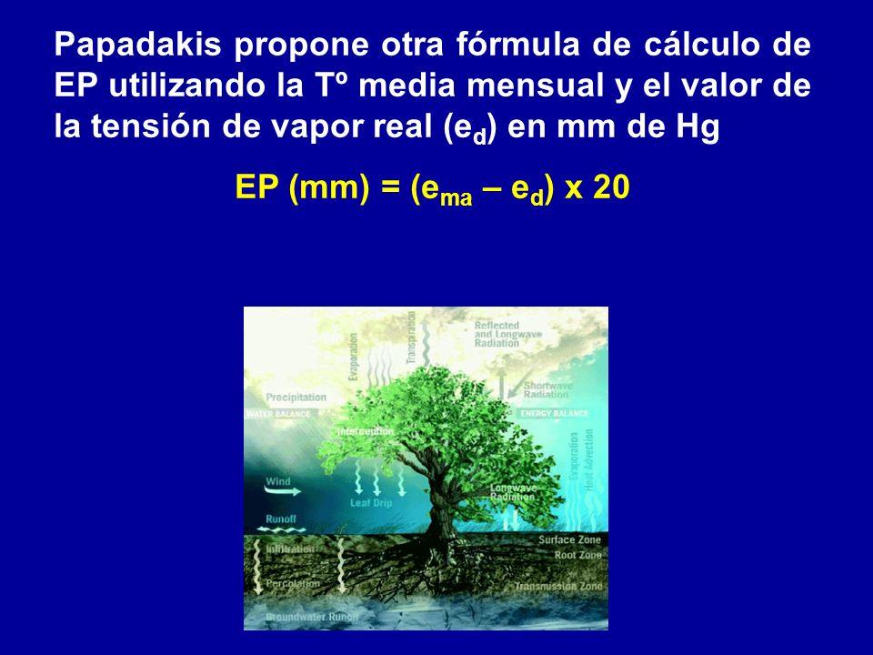 Papadakis propone otra fórmula de cálculo de EP utilizando la Tº media mensual y el valor de la tensión de vapor real (ed) en mm de Hg