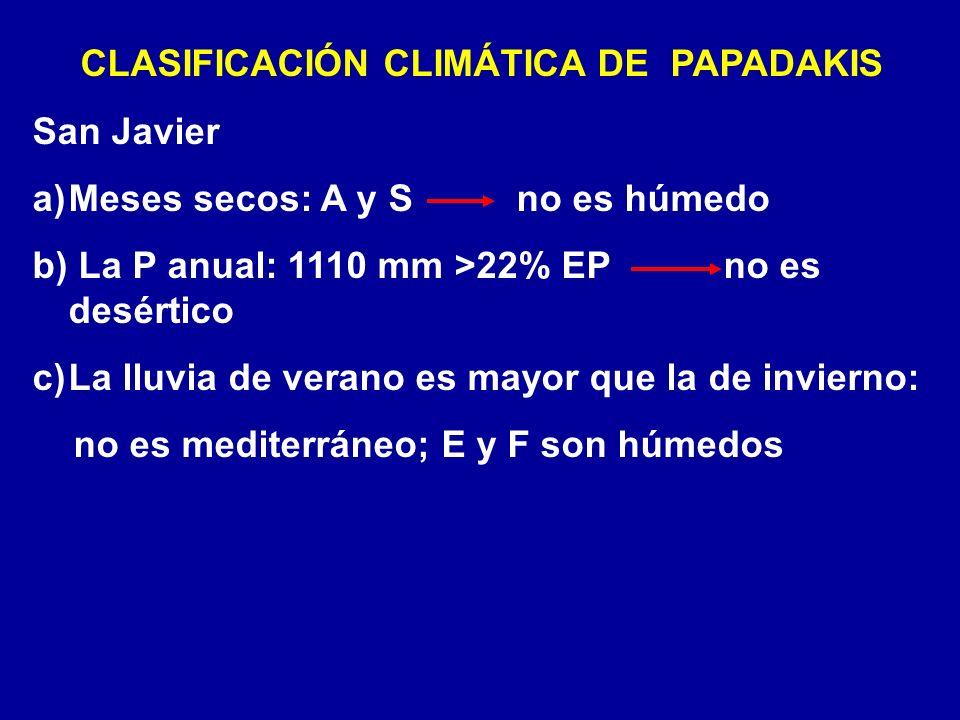 CLASIFICACIÓN CLIMÁTICA DE PAPADAKIS