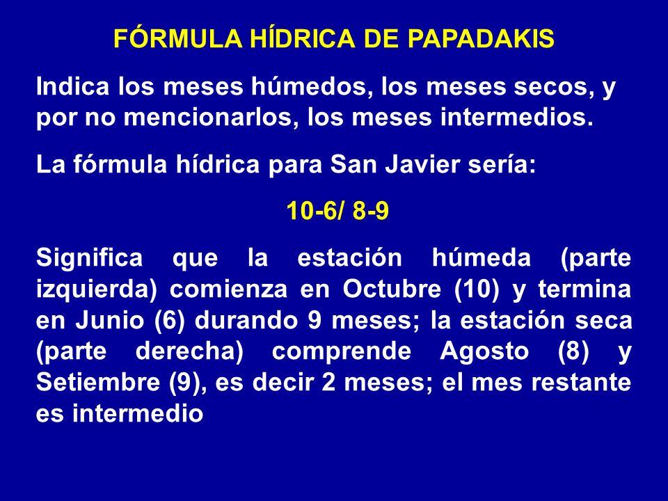 FÓRMULA HÍDRICA DE PAPADAKIS