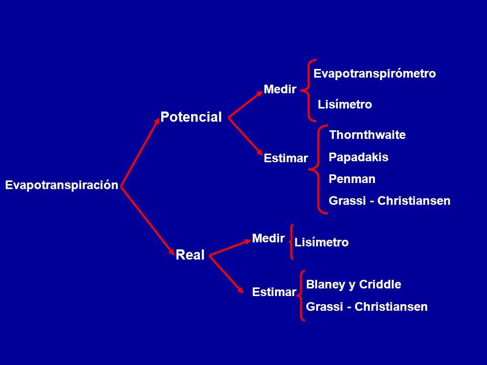 Potencial Real Evapotranspirómetro Medir Lisímetro Thornthwaite