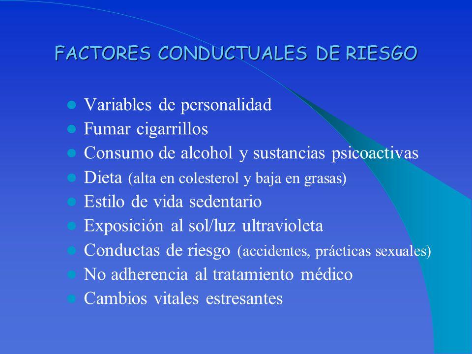 FACTORES CONDUCTUALES DE RIESGO