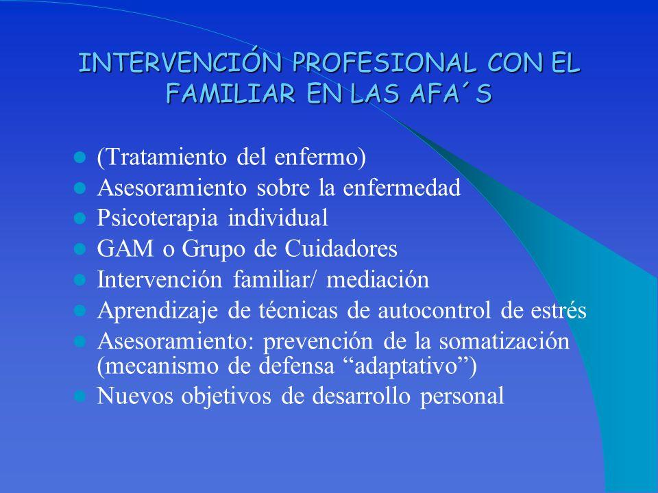 INTERVENCIÓN PROFESIONAL CON EL FAMILIAR EN LAS AFA´S