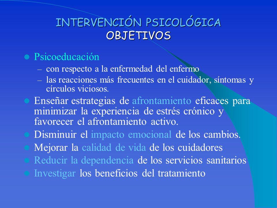 INTERVENCIÓN PSICOLÓGICA OBJETIVOS