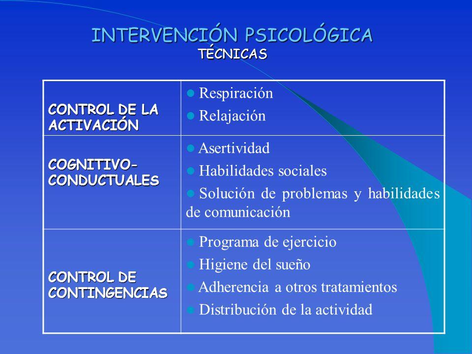 INTERVENCIÓN PSICOLÓGICA TÉCNICAS