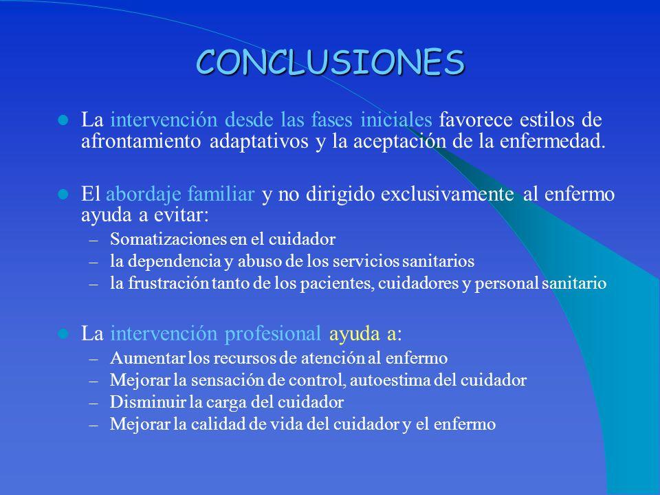 CONCLUSIONES La intervención desde las fases iniciales favorece estilos de afrontamiento adaptativos y la aceptación de la enfermedad.