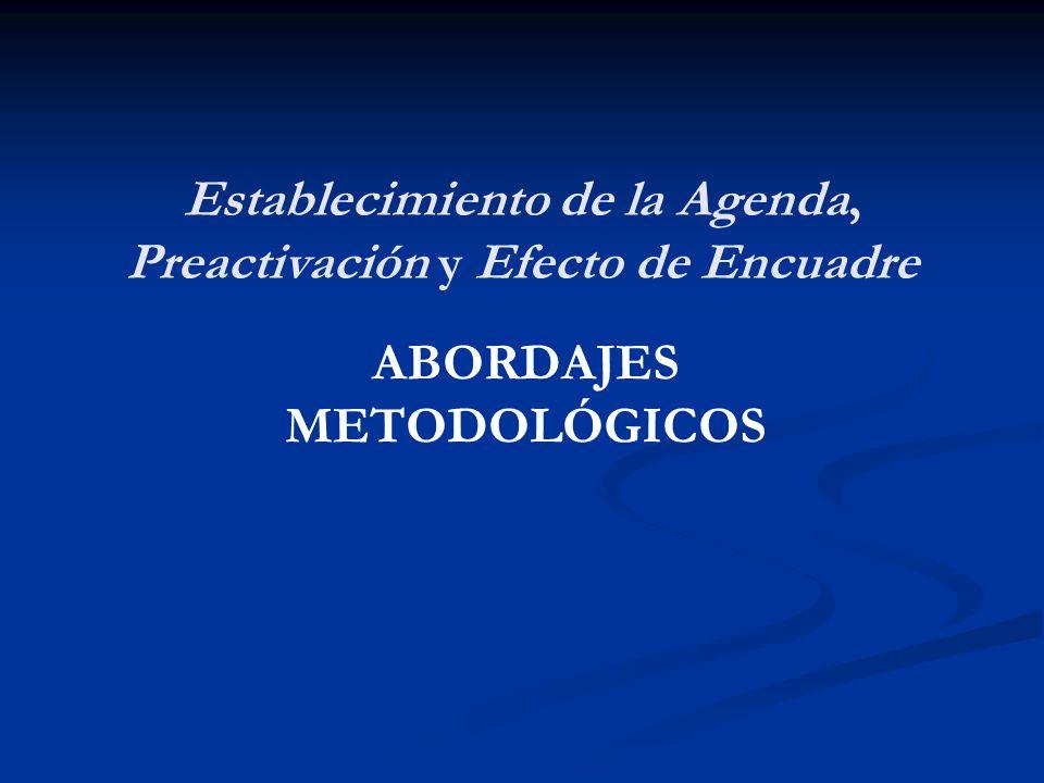 Establecimiento de la Agenda, Preactivación y Efecto de Encuadre