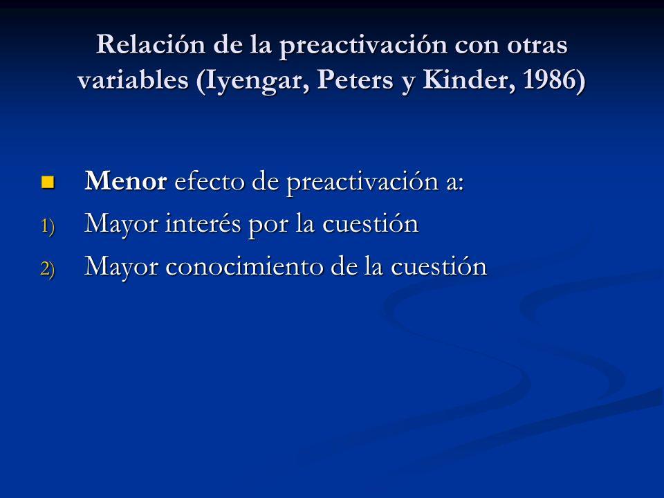 Relación de la preactivación con otras variables (Iyengar, Peters y Kinder, 1986)