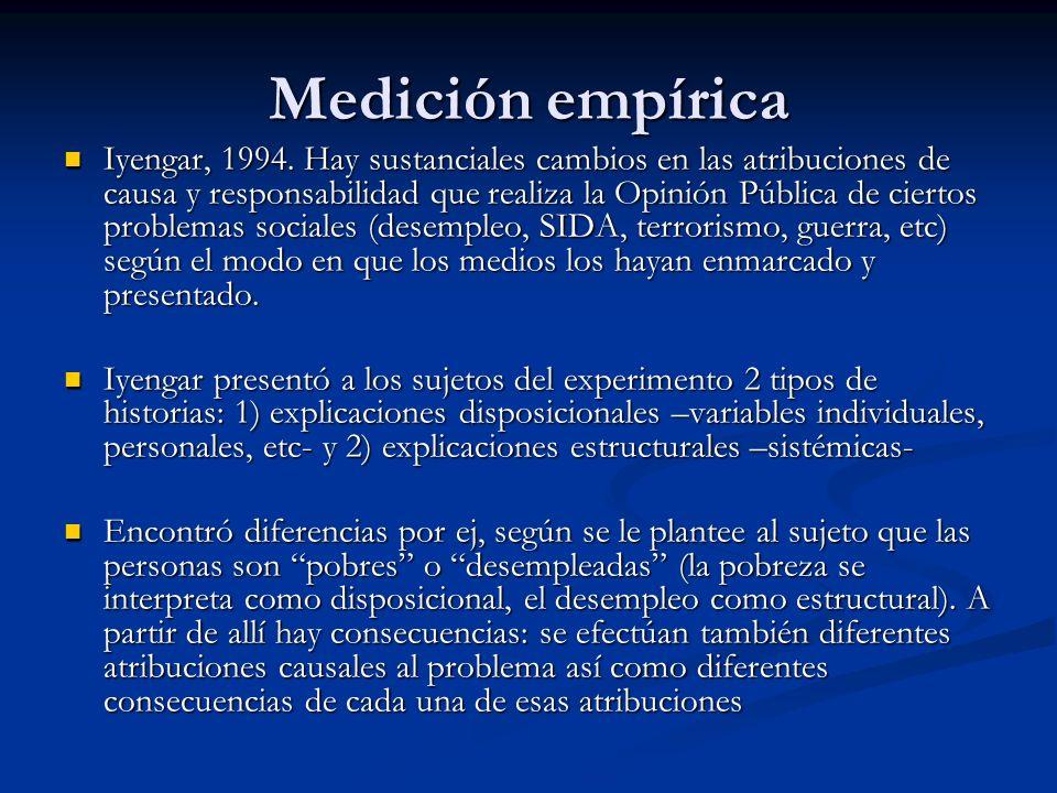 Medición empírica