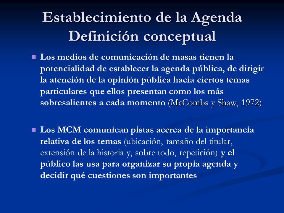 Establecimiento de la Agenda Definición conceptual