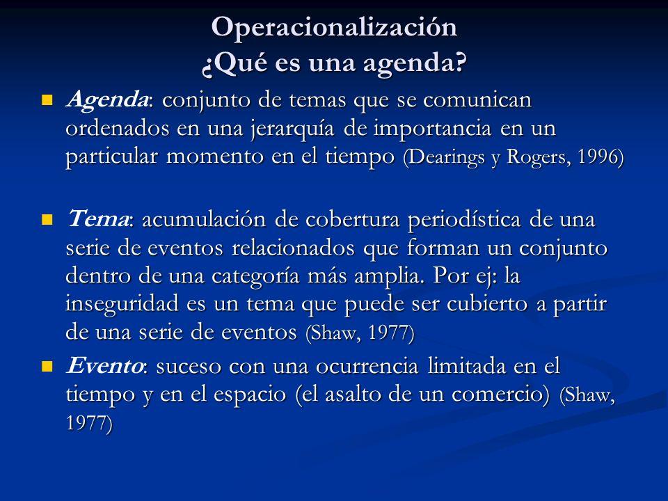 Operacionalización ¿Qué es una agenda
