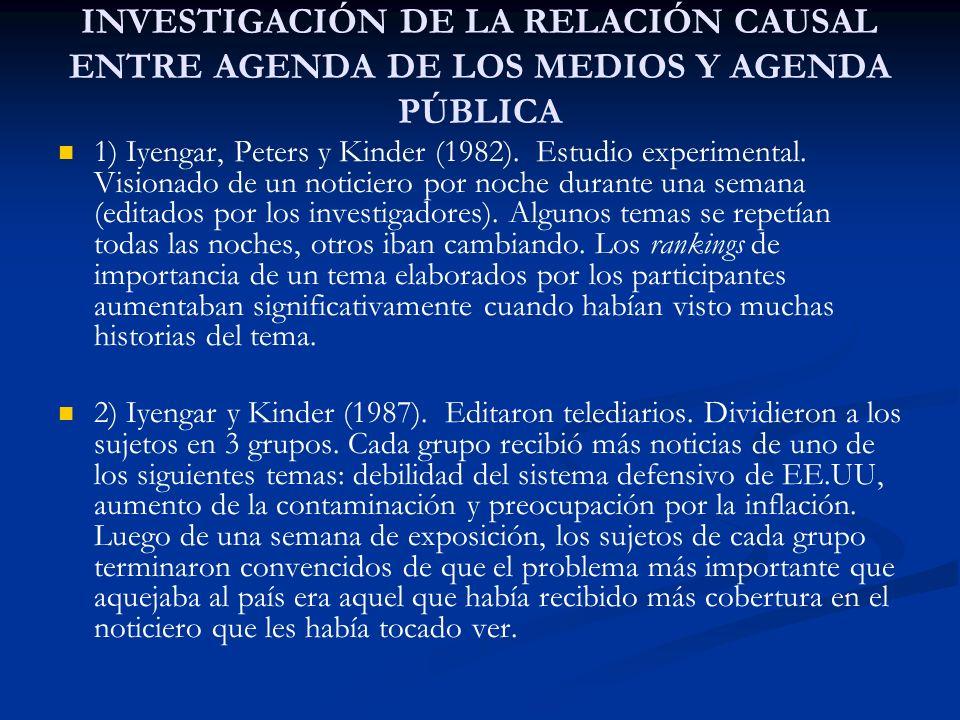 INVESTIGACIÓN DE LA RELACIÓN CAUSAL ENTRE AGENDA DE LOS MEDIOS Y AGENDA PÚBLICA
