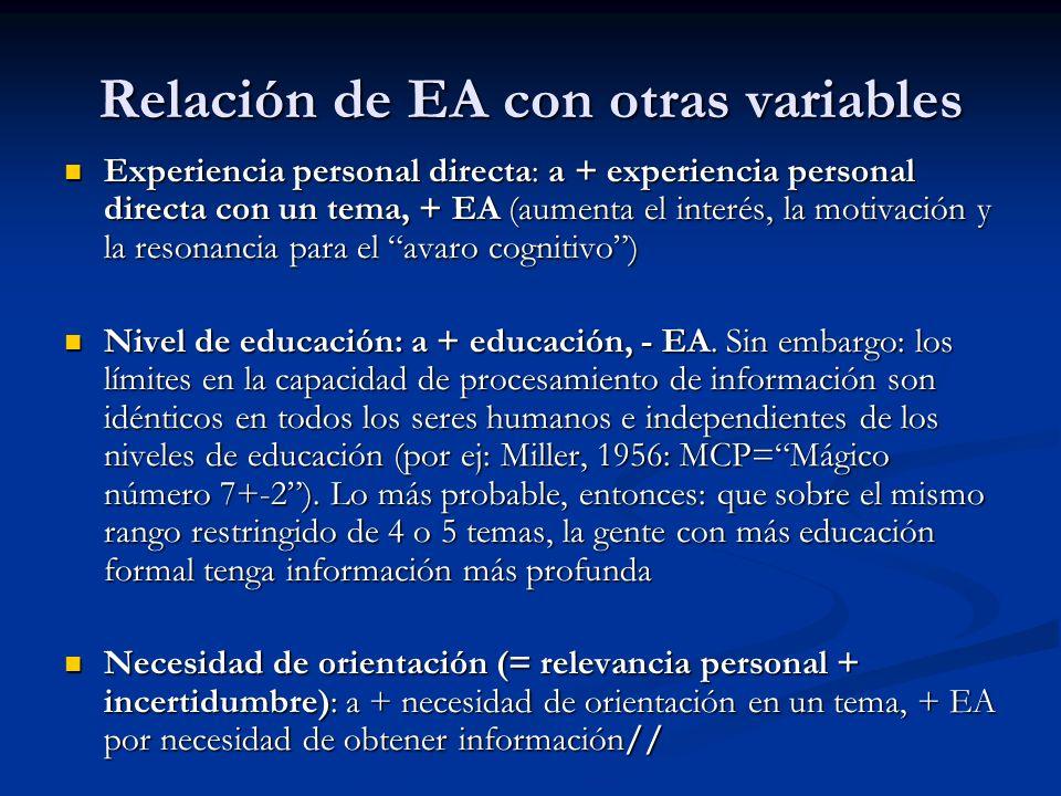 Relación de EA con otras variables
