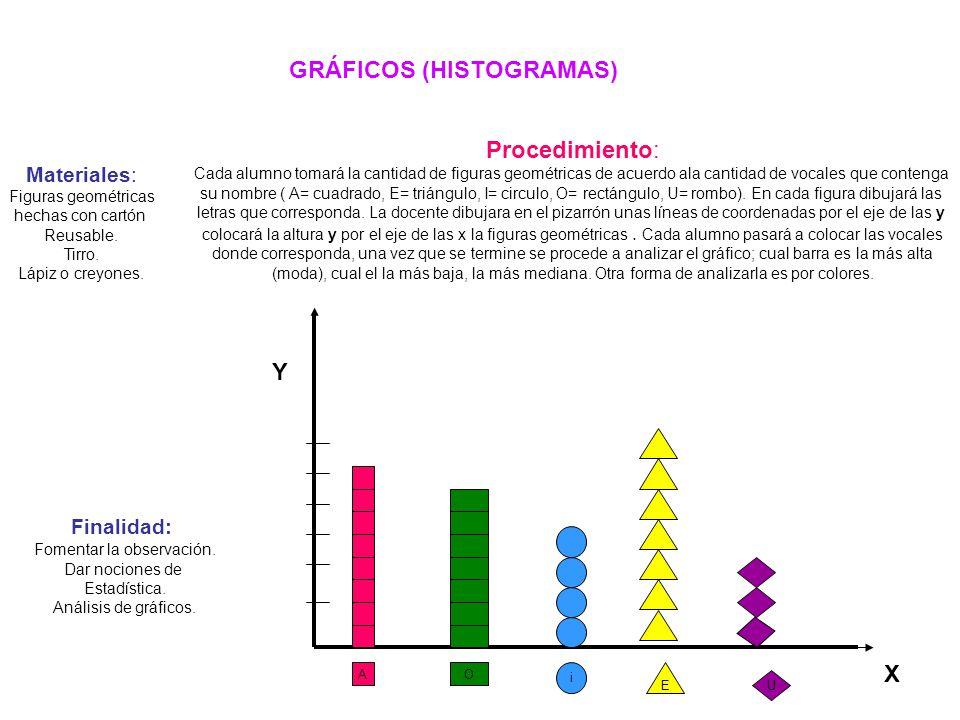 GRÁFICOS (HISTOGRAMAS)