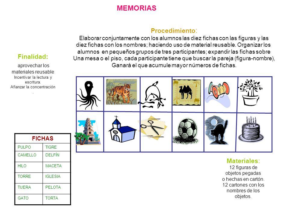 MEMORIAS aprovechar los Procedimiento: Finalidad: Materiales: