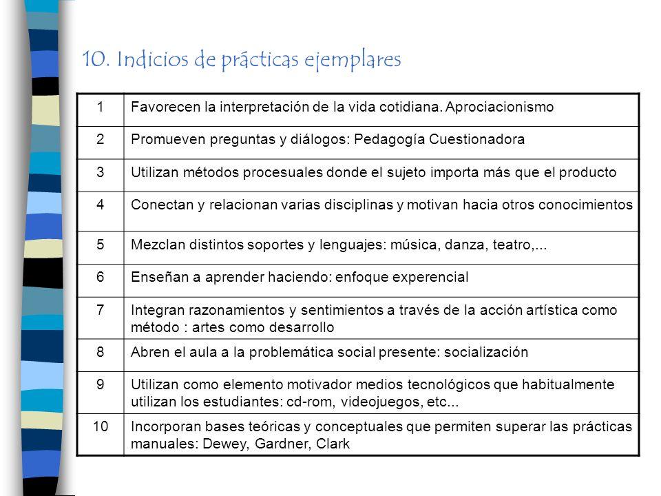 10. Indicios de prácticas ejemplares