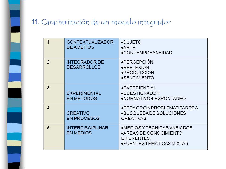 11. Caracterización de un modelo integrador