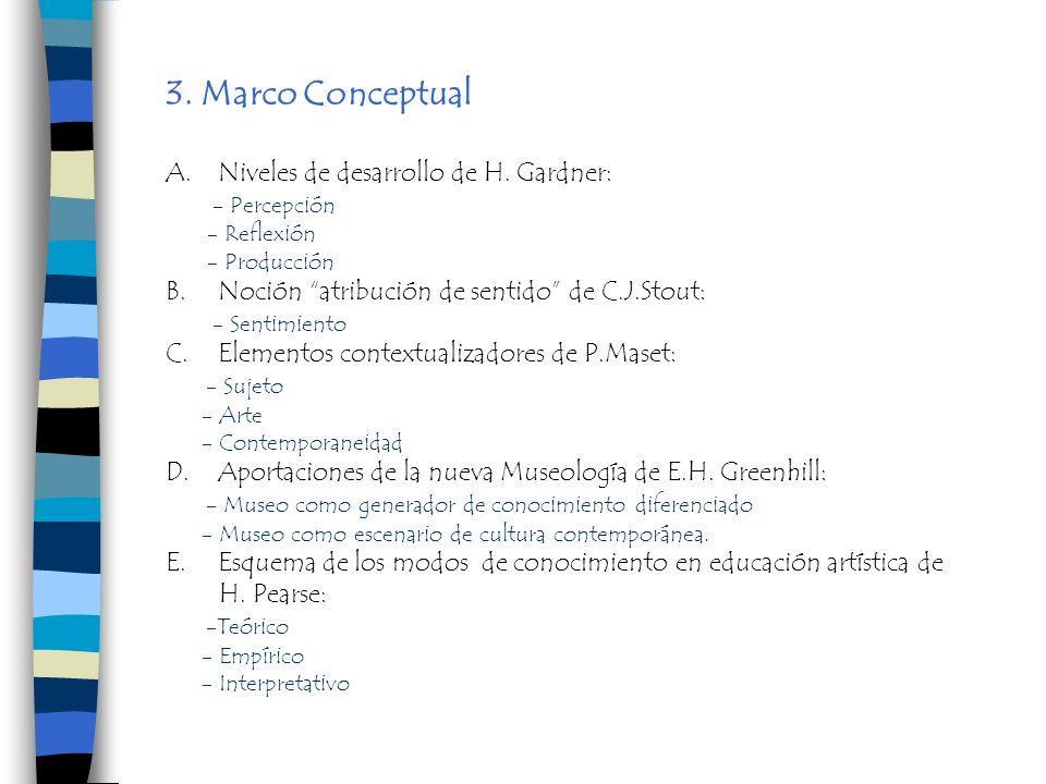 3. Marco Conceptual Niveles de desarrollo de H. Gardner: - Percepción