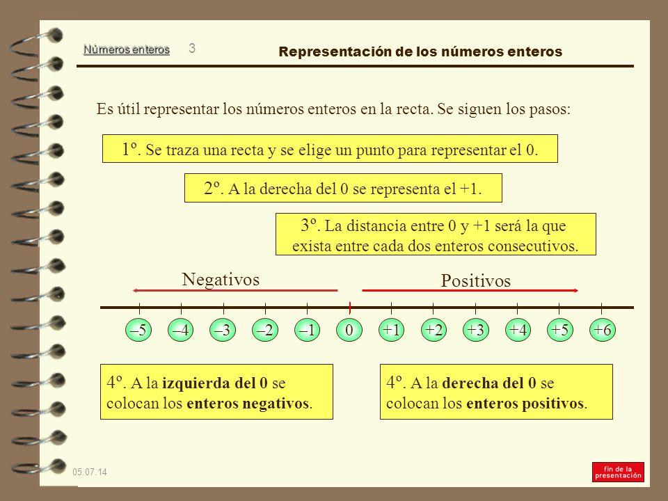 1º. Se traza una recta y se elige un punto para representar el 0.