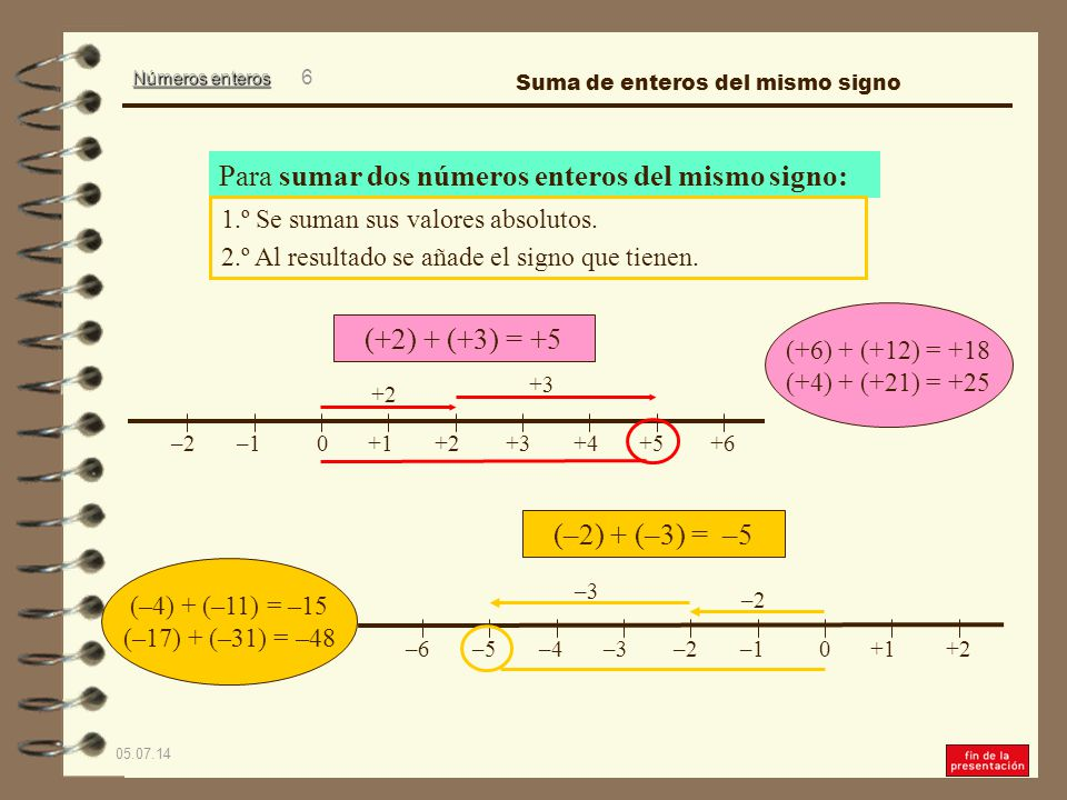 Para sumar dos números enteros del mismo signo: