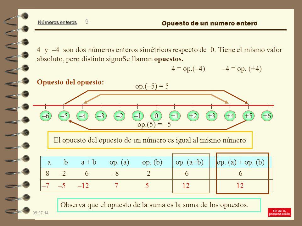 El opuesto del opuesto de un número es igual al mismo número