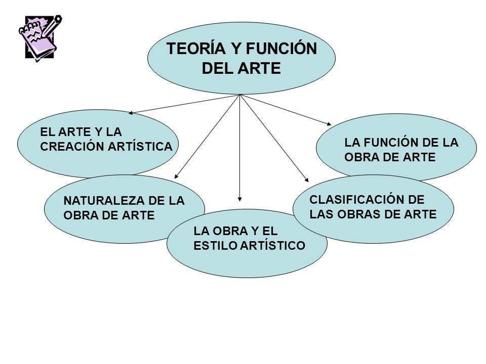 TEORÍA Y FUNCIÓN DEL ARTE