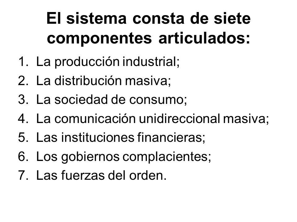 El sistema consta de siete componentes articulados: