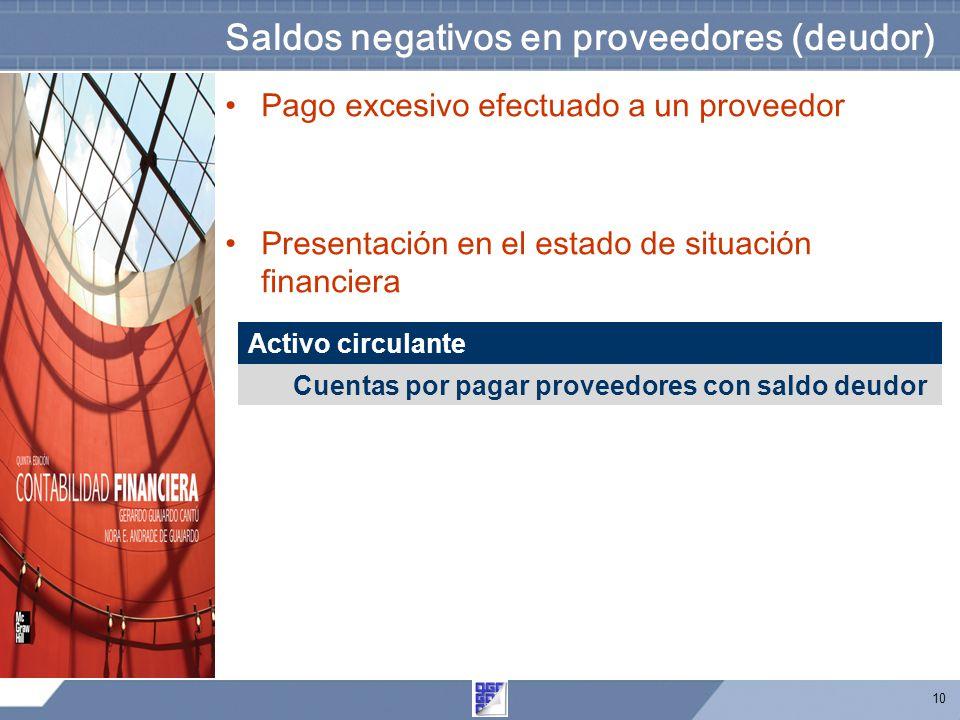 Saldos negativos en proveedores (deudor)