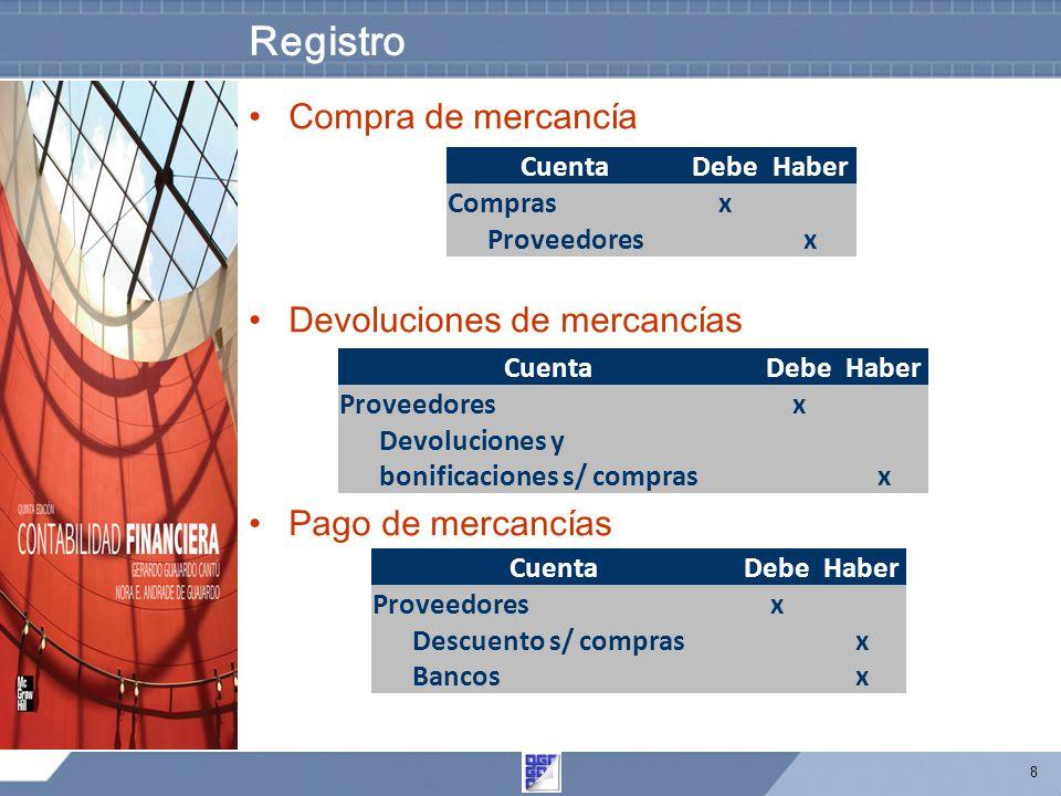 Registro Compra de mercancía Devoluciones de mercancías