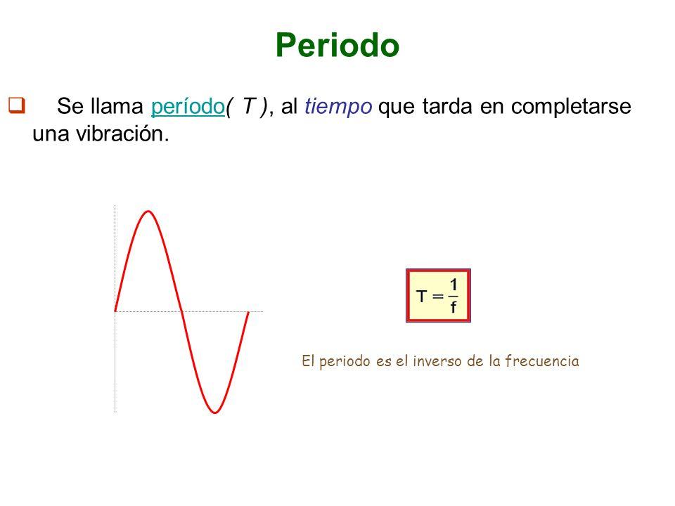 Periodo Se llama período( T ), al tiempo que tarda en completarse una vibración.