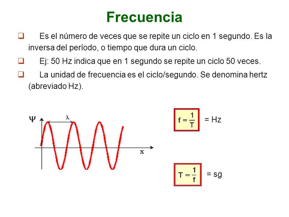 Frecuencia Es el número de veces que se repite un ciclo en 1 segundo. Es la inversa del período, o tiempo que dura un ciclo.