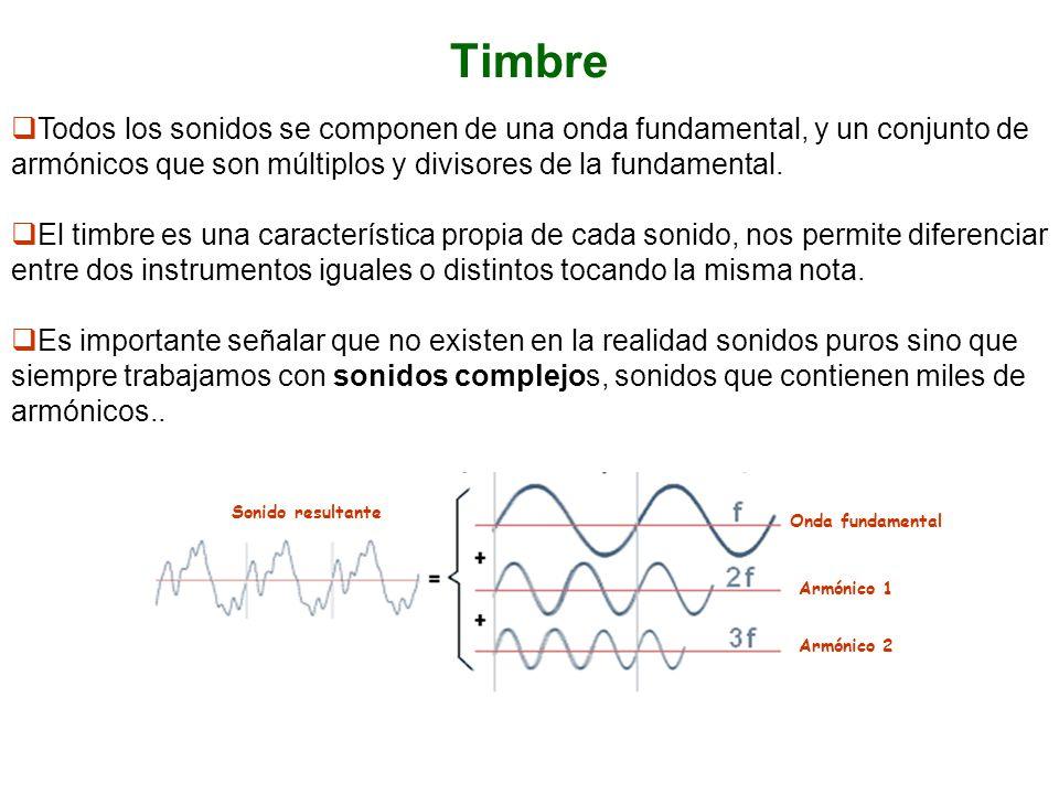 Timbre Todos los sonidos se componen de una onda fundamental, y un conjunto de armónicos que son múltiplos y divisores de la fundamental.
