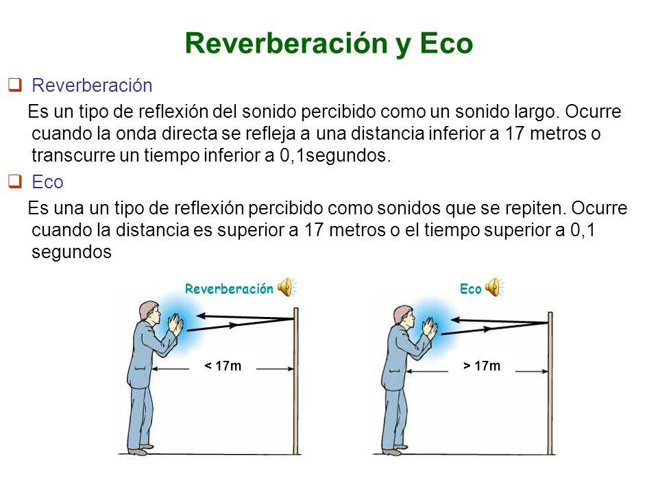 Reverberación y Eco Reverberación