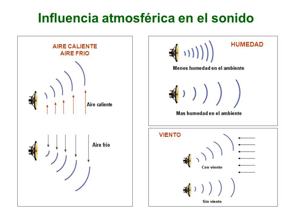 Influencia atmosférica en el sonido